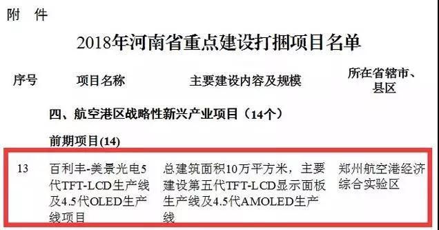 美景光电在郑州投建5代TFT-LCD及4.5代OLED项目