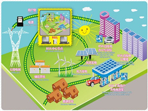 微电网将在全球电力系统转型中起重要指引作用