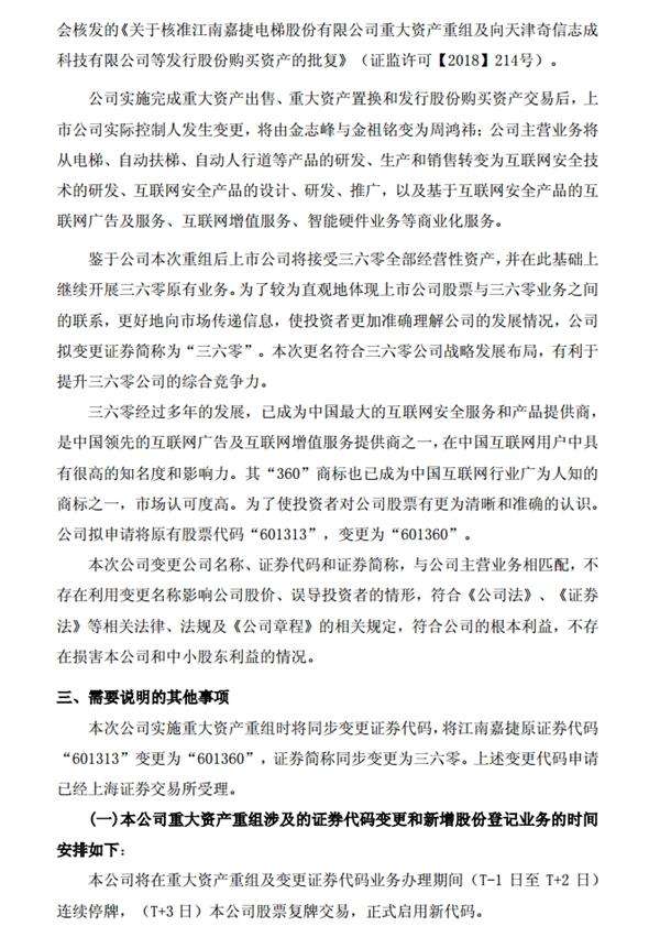 江南嘉捷更名为360 回归A股市值超格力