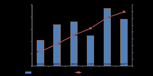 三大运营商固网宽带用户总数达到3.49亿 4G用户近10亿