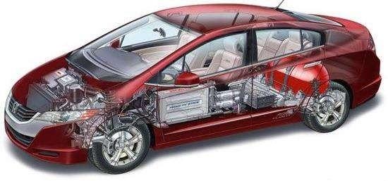 汽车MEMS传感器的应用与主要厂商盘点