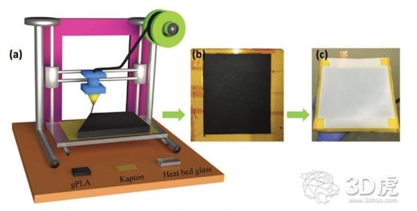3D打印可以用来在太空中提供无线电源吗?
