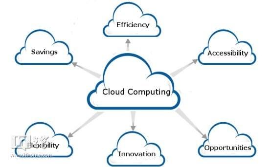思科:三年内94%的计算量将由云数据中心处理
