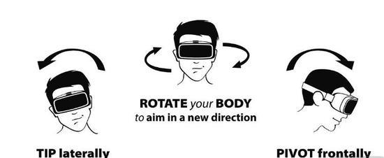 MONKEYmedia推出BodyNav控制系统 体验VR无需手柄