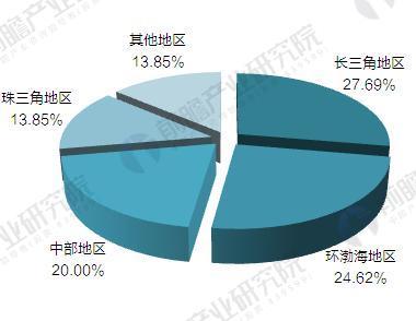 2018年中国65家机器人产业园布局与规划汇总盘点