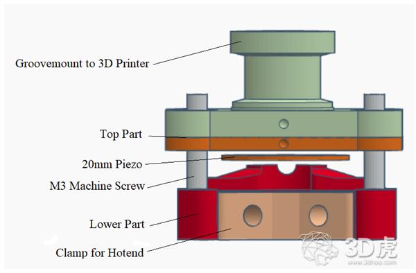FDM 3D打印机可使用便宜的压电元件进行打印床调平
