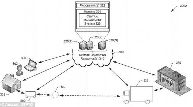 亚马逊新专利:让机器人学会自己开锁,还能给你家送包裹