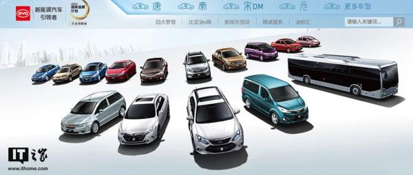 2017年中国纯电动客车销量同比下降23%