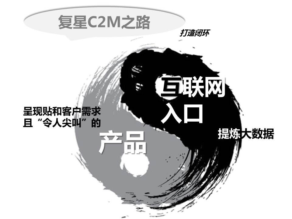 复星集团郭广昌再提C2M 可C2M到底是什么?