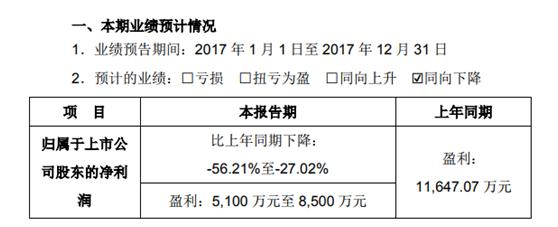 华昌达:总体发展良好,经营业绩稳定