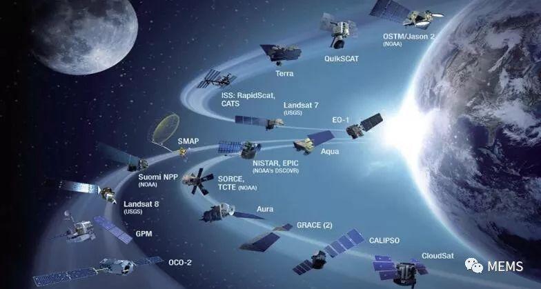 NASA将利用红外光谱仪研究全球气候变化