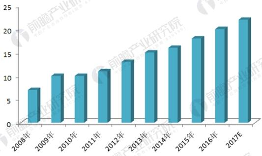 全球商业遥感卫星行业分析 美国航天遥感能力最强