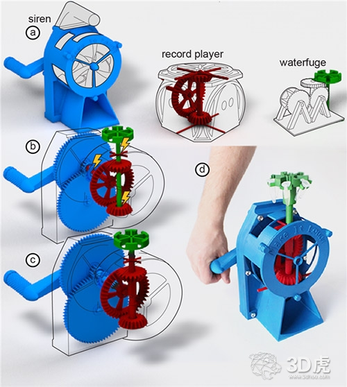Grafter:通过提取机制来混合3D打印机