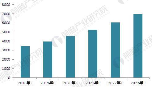 2018年特种电缆行业发展前景预测 行业将迎来黄金发展期