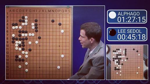 AlphaGo人机大战