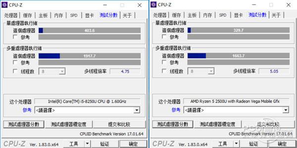AMD Ryzen5对比Intel Core i5,旗鼓相当的对手还是单方吊打?