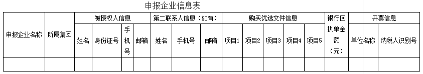 江苏泗洪光伏发电应用领跑基地2017年项目竞争优选公告