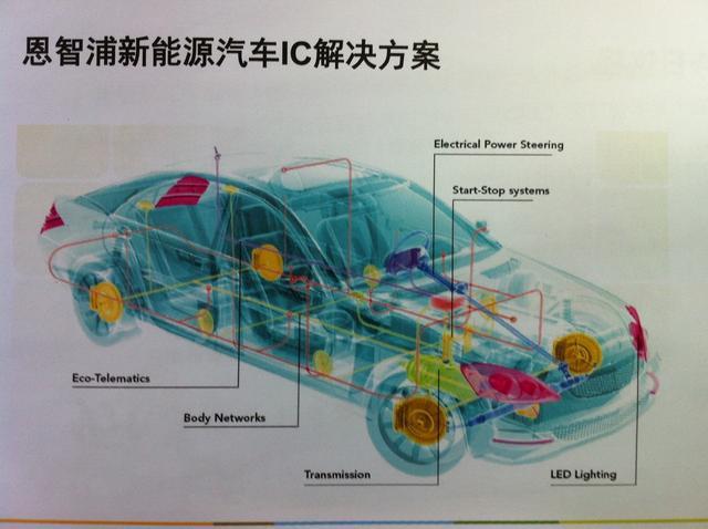 高通5G手机合作名单新鲜出炉 向中国靠拢或促收购恩智浦加速