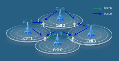 2018年通信领域又一里程碑技术:TM9