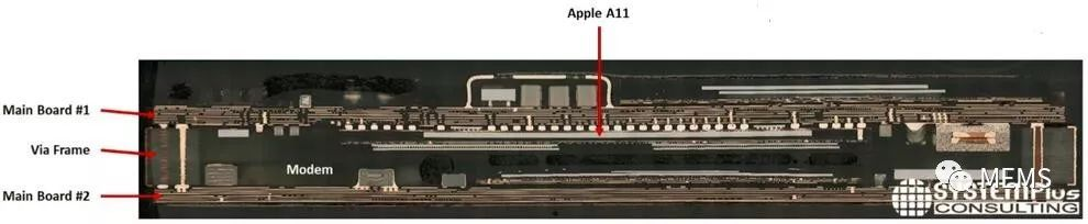 苹果iPhone X中的隐形冠军