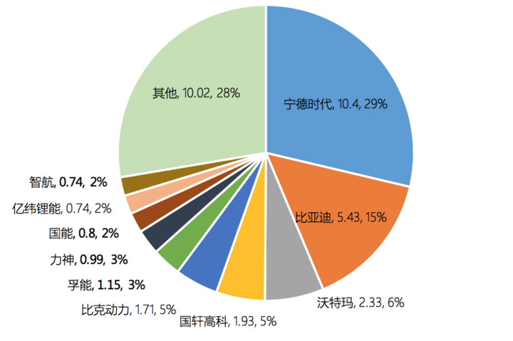 《2017年中国动力电池产业发展报告》:解析价格产能与市场格局趋势