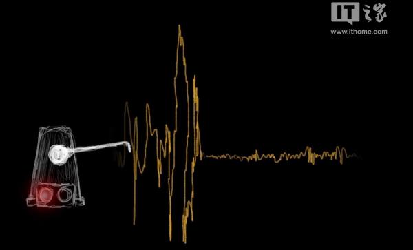 美研发AI测震系统:人为、自然都可识别