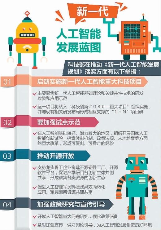 中国人工智能位列全球第一梯队