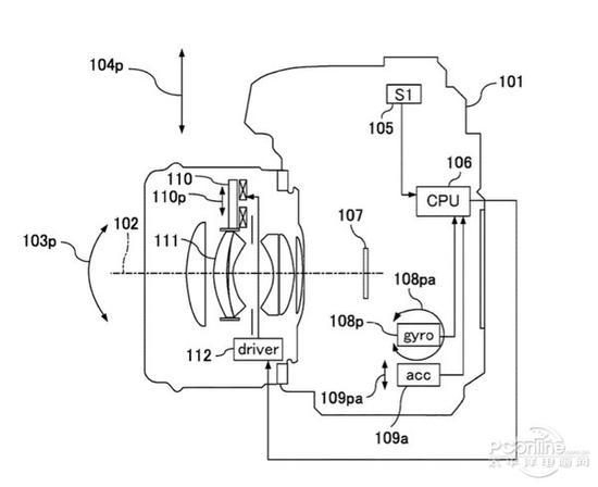 佳能正在研发传感器防抖 机身与镜头防抖两不误