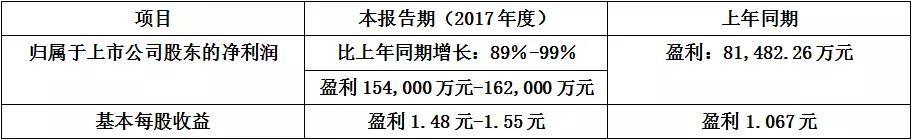 """紫光集团:从""""中国芯""""到""""云生态"""" 千亿规模玩大产业布局"""