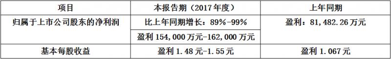 """详解紫光集团:从""""中国芯""""到""""云生态"""",千亿规模玩大产业布局"""