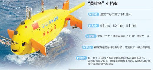 """我国最先进自主水下机器人""""黄胖鱼"""",创下多项纪录"""