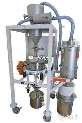 新设备!用于3D打印应用的金属粉末回收系统AM-MPRS