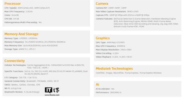 联发科P60芯片正式发布!CPU、GPU性能均提升70%