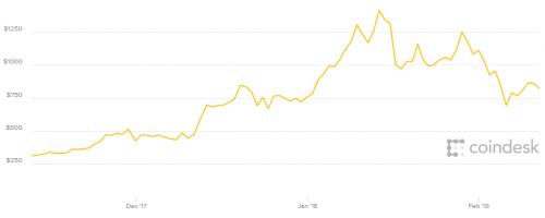 英伟达和AMD谁将在挖矿大潮中浮浮沉沉?