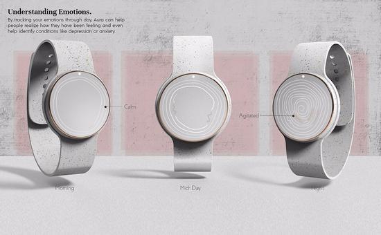 监测心理的智能手表问世