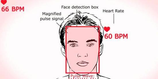 看TA的心跳 微软用HoloLens实现远程生理学测量