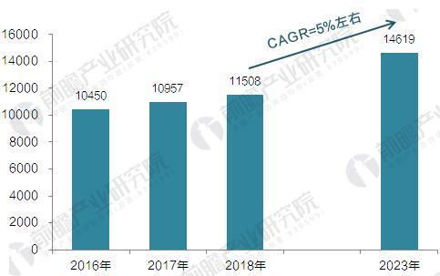 2017年中国高压交流断路器招投标现状及发展前景预测