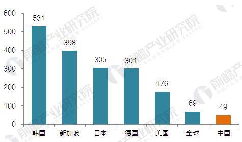 2017年中国工业机器人市场规模与企业市场份额