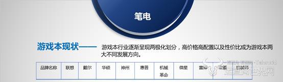 宏碁游戏本沦为倒数第二 传统大厂不敌后起之秀