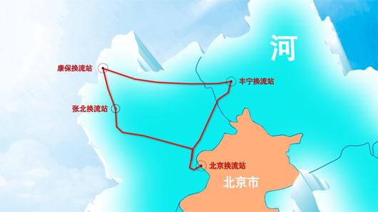 张北可再生能源柔性直流电网试验示范工程开工