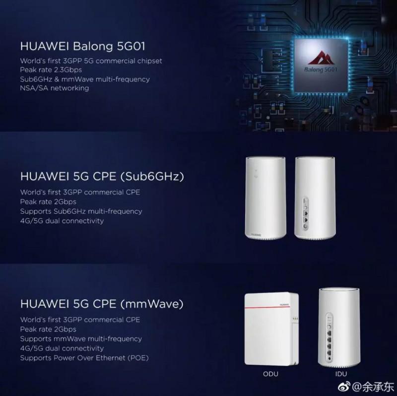 一文看懂华为在MWC2018发布的5G芯片有多牛!