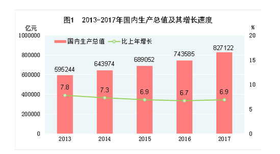 国家统计局:2017年网上零售额71751亿元