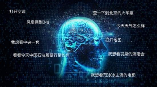 激遇未来 艾洛维激光电视率先开启AI新时代