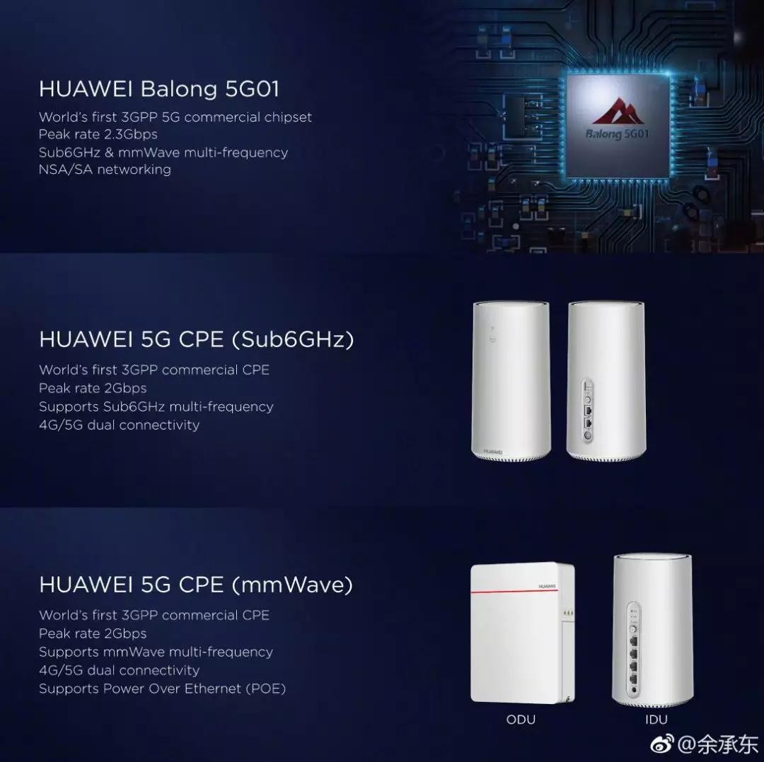 一文看懂华为在MWC2018发布的5G芯片有多牛