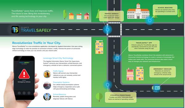 美国玛丽埃塔市开始测试X2X通信应用程序