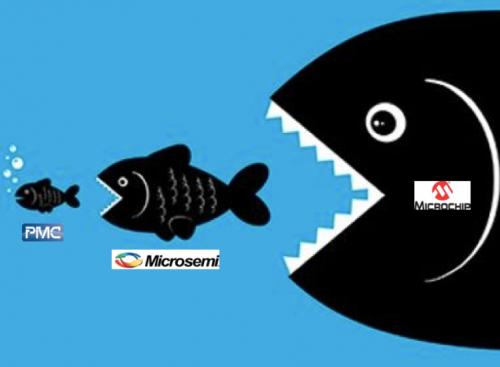 "Microchip收购Microsemi:营收实现""1+1>2""是最大的动力"