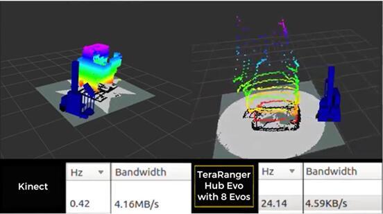 可按需配置的LiDAR系统 帮助3D点云瘦身