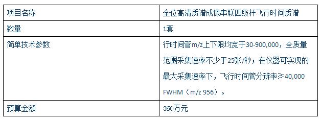 2套质谱检测设备共611万采购大单来袭