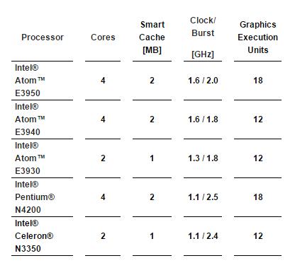 康佳特推出 MIPI-CSI 2 智能摄像头工具包 面向坚固型视觉系统