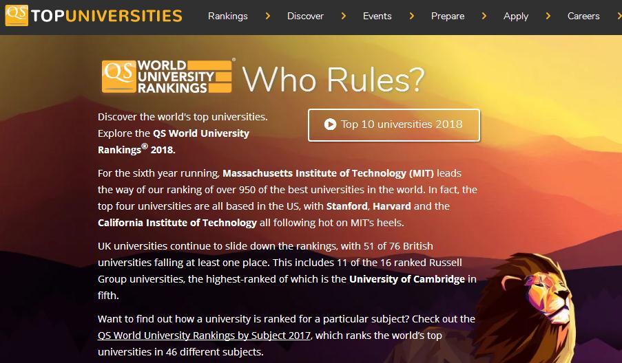 2018QS世界大学生命科学与医学类学科排名